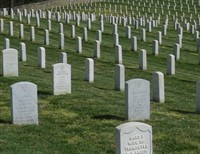 Prevailing Thoughts on Life after Death